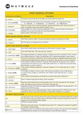 Command Line Cheat Sheet