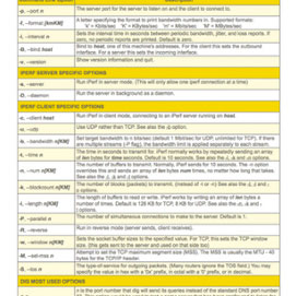 Netbeez Linux Command Line Cheat Sheet
